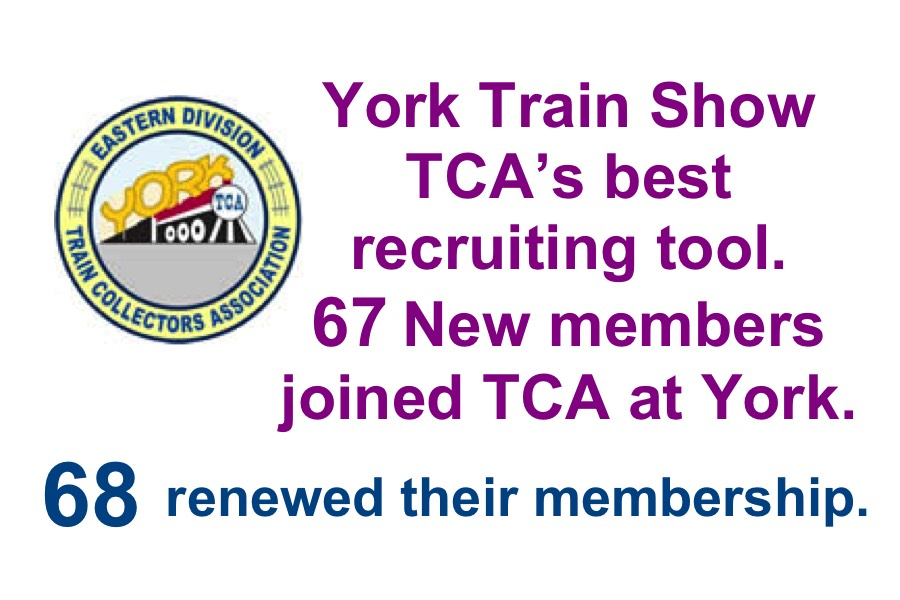 New Members joined TCA at York Train Meet